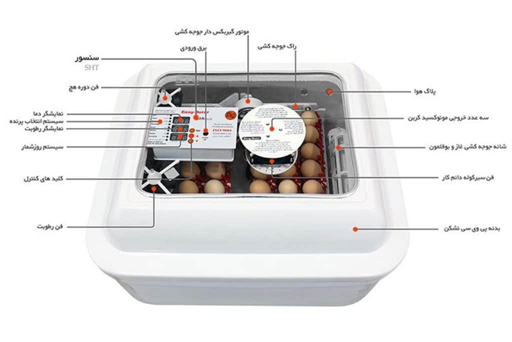 بررسی تخصصی دستگاه جوجه کشی 96 تایی ایزی باتور 2